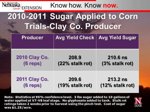 2010-2011-SugarOnCorn On-Farm Research Clay County Nebraska