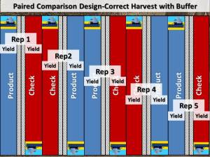 Split plot harvest design for on-farm research comparison