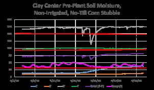 ClayCenter 4-19-18