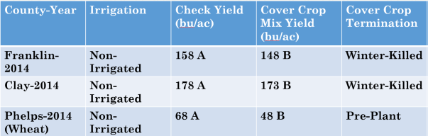 Cover crop species year 1.PNG