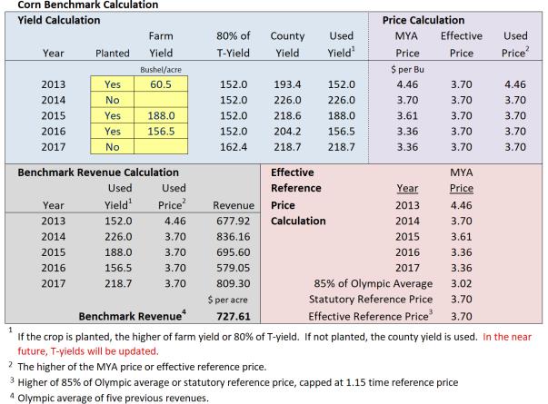 calculation corn crop.PNG